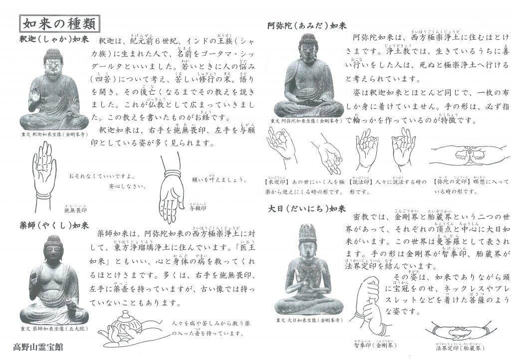 仏様の種類